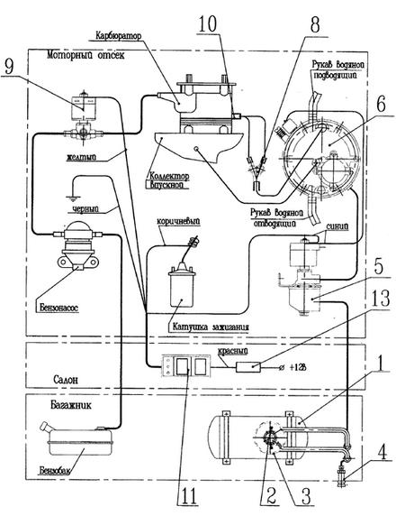 Газовое оборудование на линии высокого давления автомобиля подключается.  Установка газобаллонное оборудование (ГБО)...